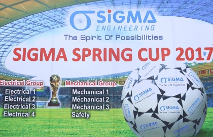 Synthesis of the first two round results of Sigma Spring Cup 2017