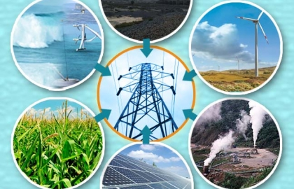The picture of renewable energy sources and potential development in Vietnam